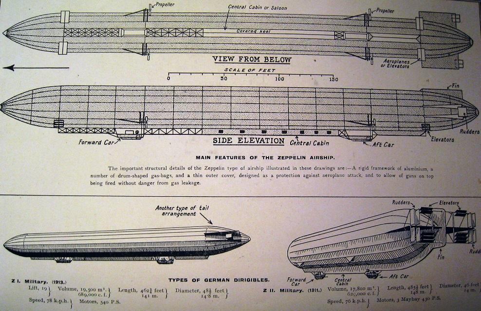 Zeppelin-Detail-a.jpg