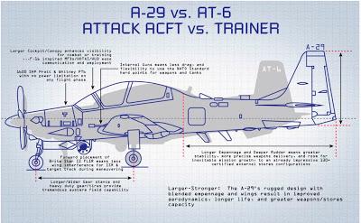 AT6-vs-A29.jpg